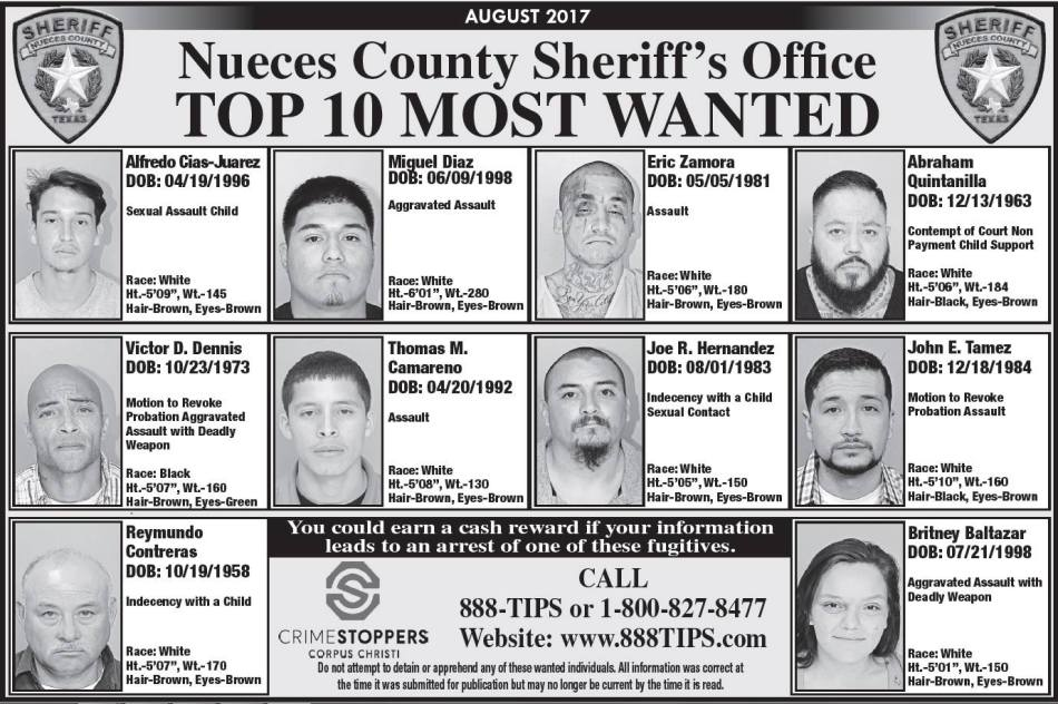 ncso-top10-august2017